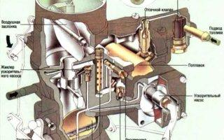 Карбюраторный автомобильный двигатель: устройство и принцип работы