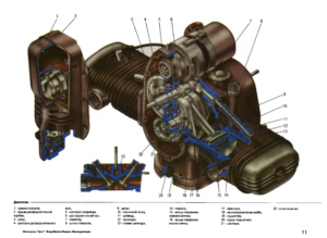 Урал М 72 : характеристики, схемы, фото - ural-wolf.ru
